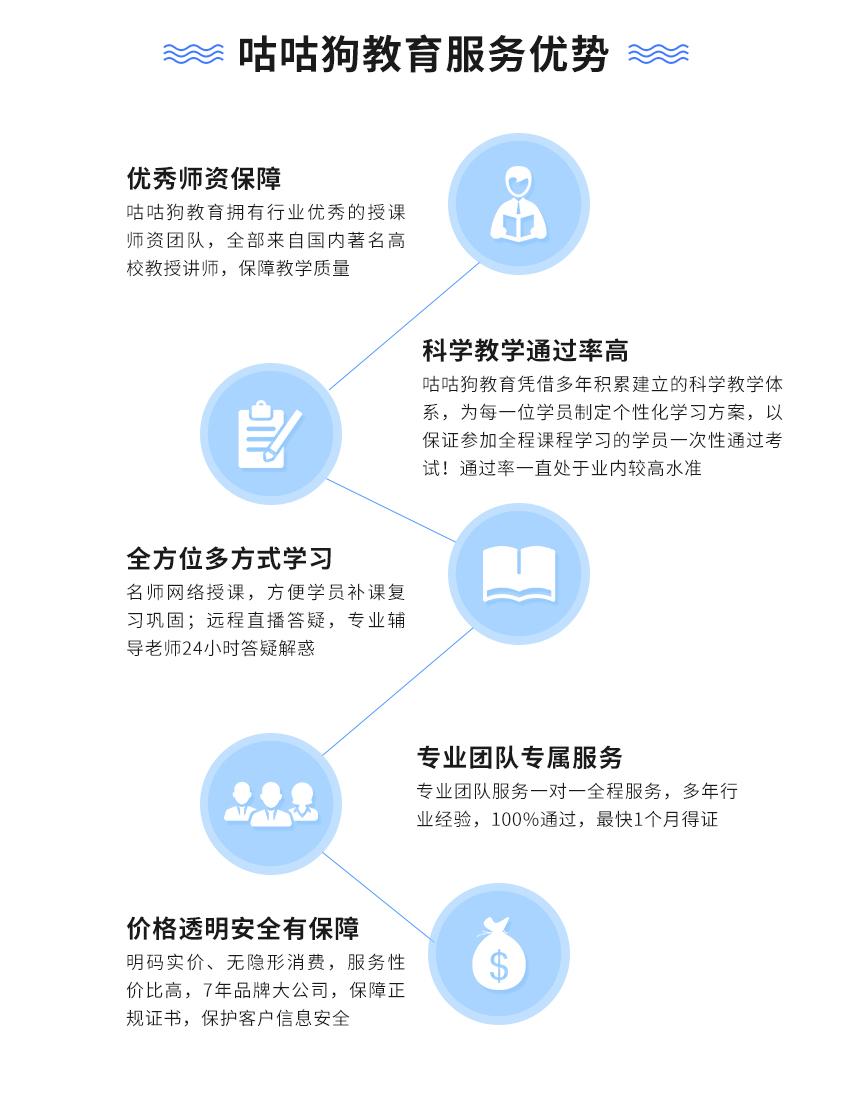 技工培训(图5)