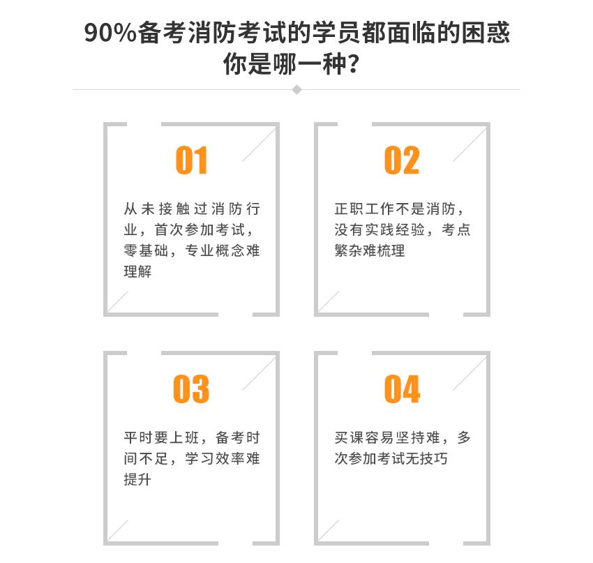 一级注册消防工程师(全科班)(图3)