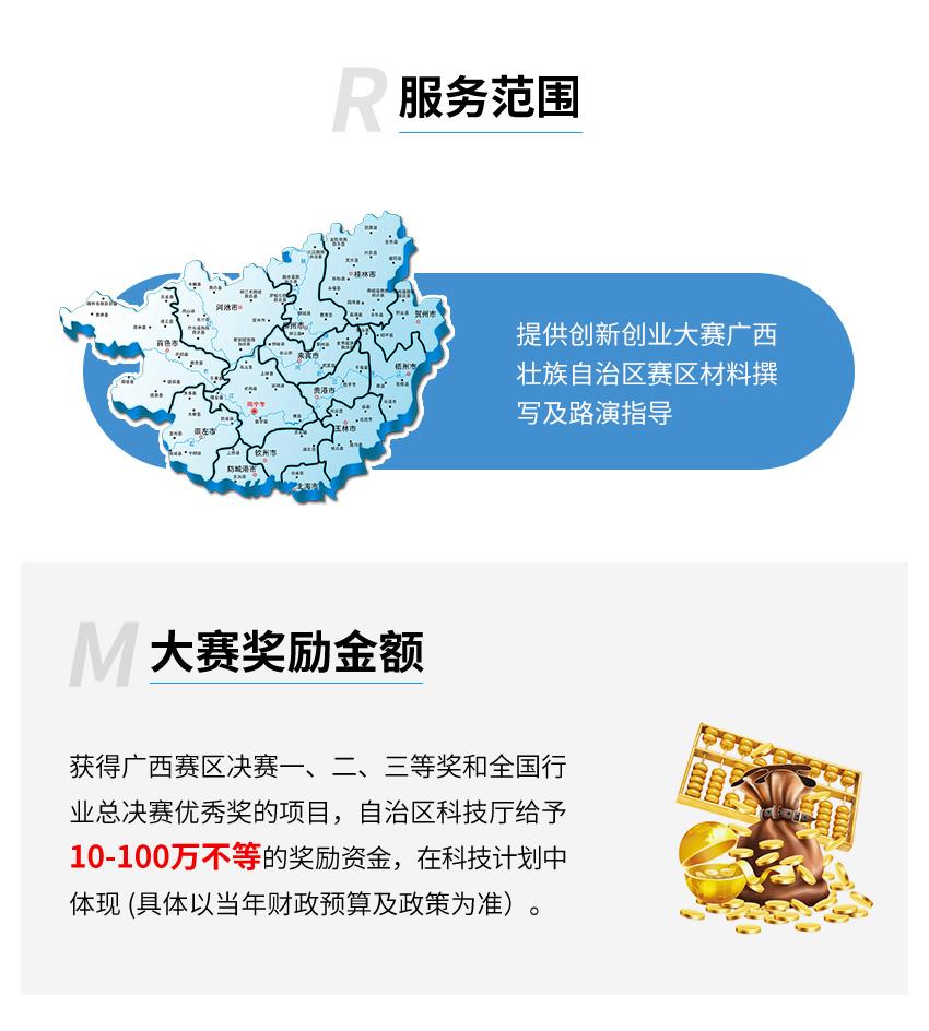 广西创新创业大赛图2