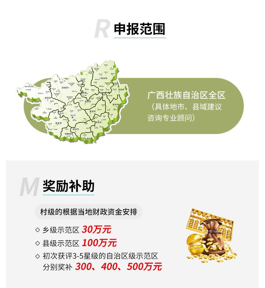 广西特色农业示范区图2